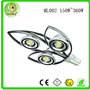 highlight COB led street lights