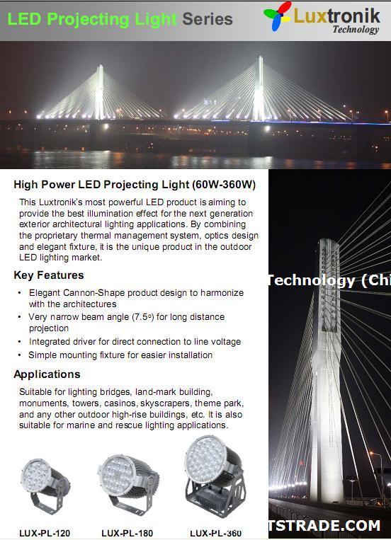 60W 100W 150W 200W 250W 300W 400W 500W 600W 800W 1000W LED Projector Lighting
