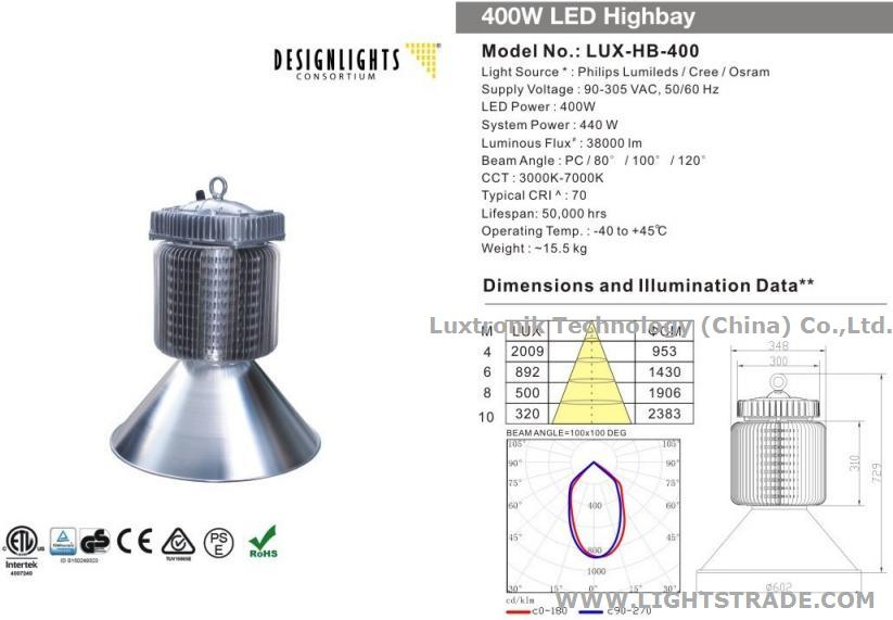 TUV CE Certificated 400W LED High Bay Lighting