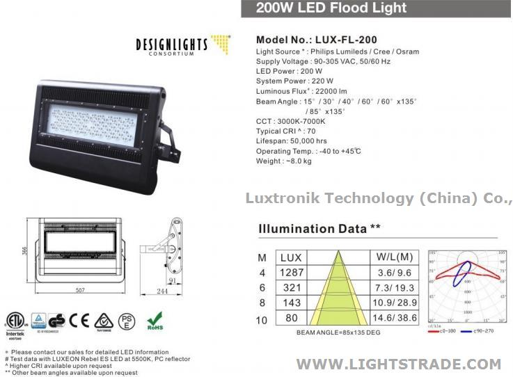 TUV CE/GS/CB/SAA/ETL/DLC 80W 100W 150W 200W outdoor lighting save 60% energy