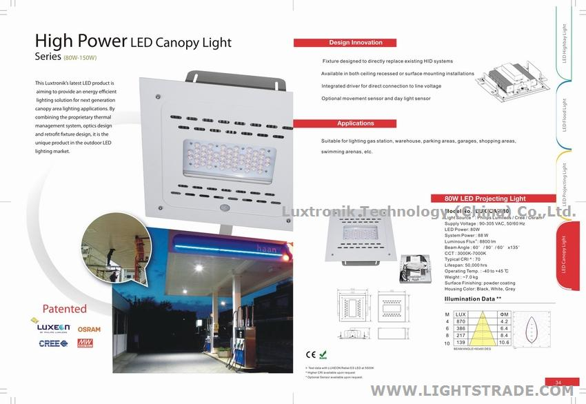 80W 100W 120W 150W 200W LED Canopy light, IP65 Dimmable