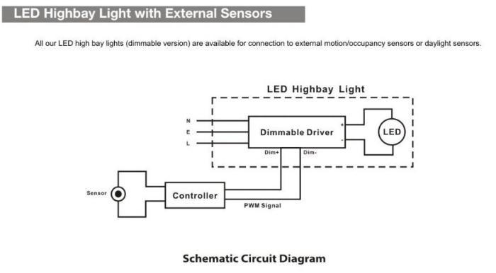 Super Led High Bay Wiring Diagram Wiring Diagram Data Schema Wiring Digital Resources Spoatbouhousnl