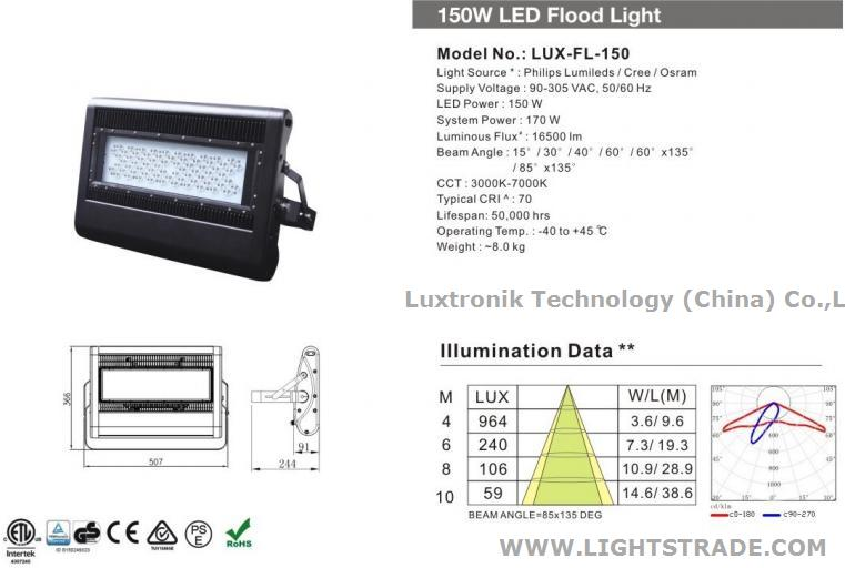 Outdoor Stadium High Mast 150W LED High Power Flood Lamp