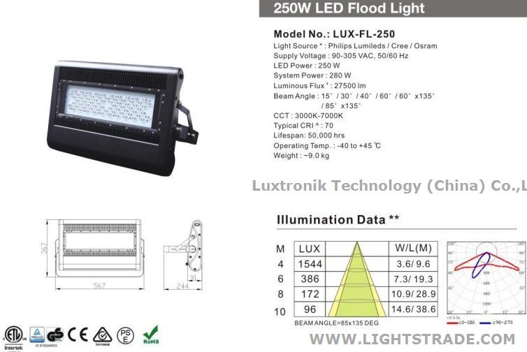250w Led Flood Lamp 1 10v Pwm Dali Dimmable Daylight
