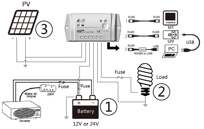 epsolar pwm solar charge controller 30a 12  24v