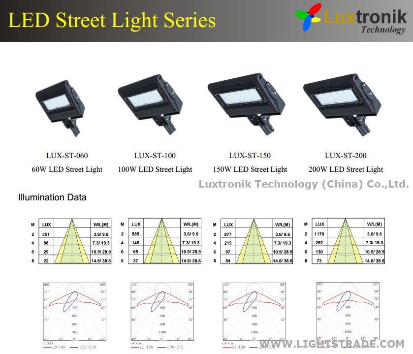 200W Philips / CREE / OSRAM LED Street Lamp, IP67
