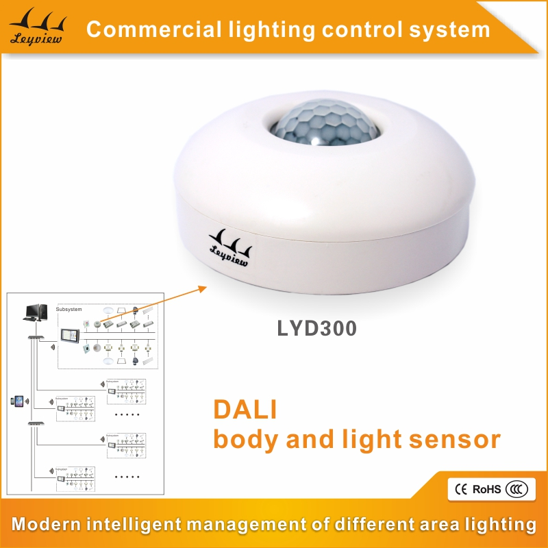 Plant Growth Lighting Control System with wireless led lighting ...