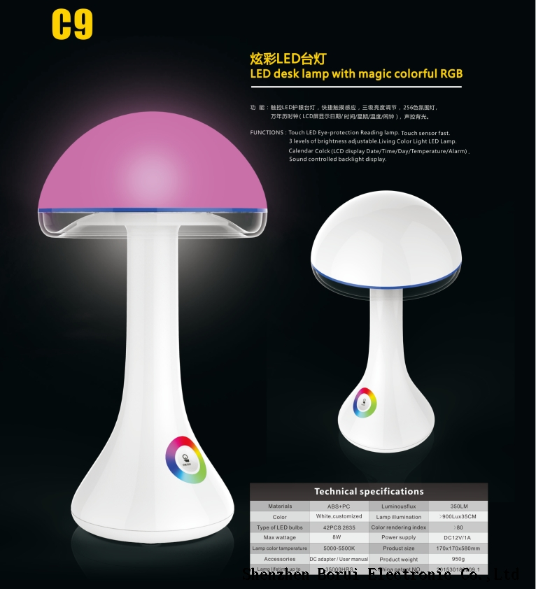 European Style And Battery Power Source Mashroom Night