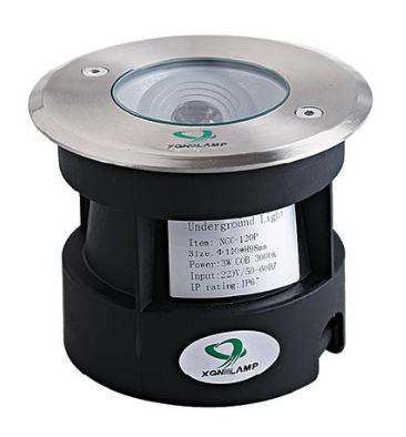 NCC-120P LED polarized underground lamp series
