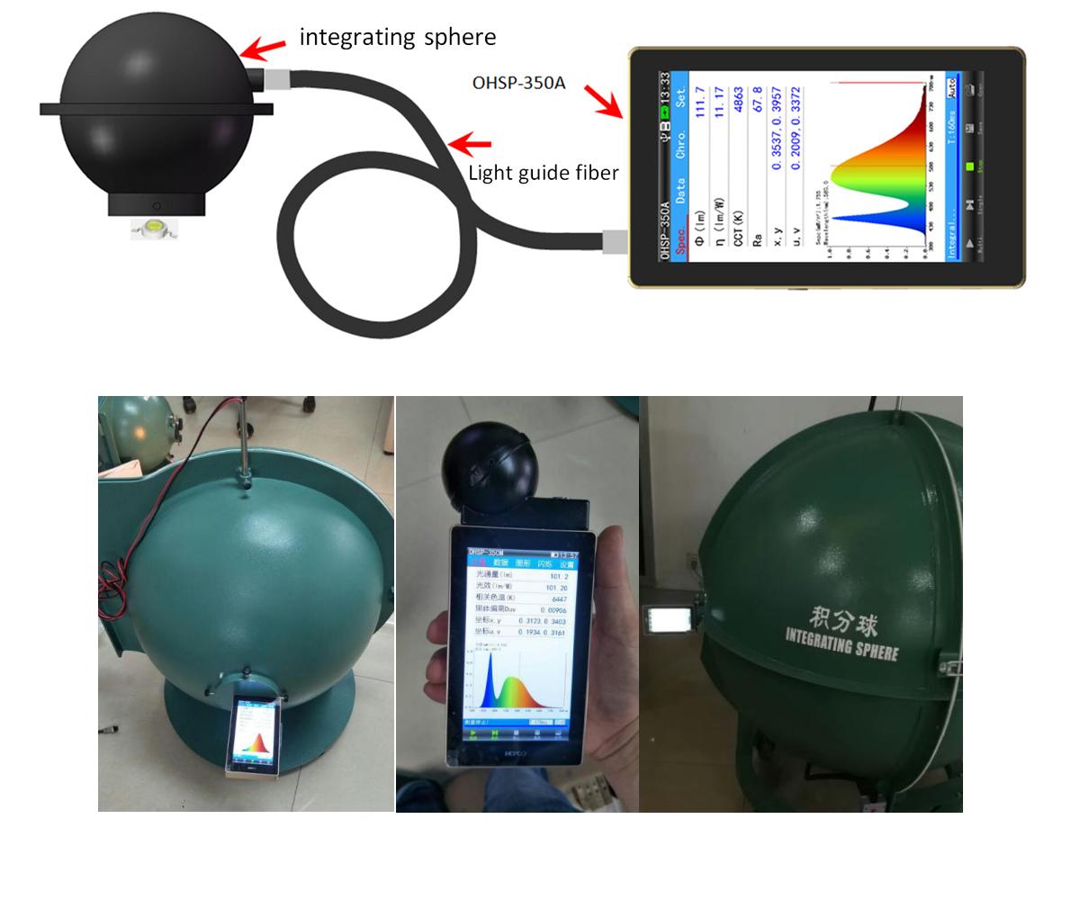 Portable Lumen and lux Spectrum Analyzer