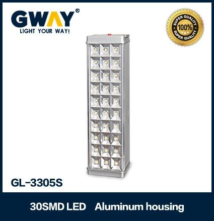 Aluminum housing(New) 12pcs of HI-Power 5050SMD LED light