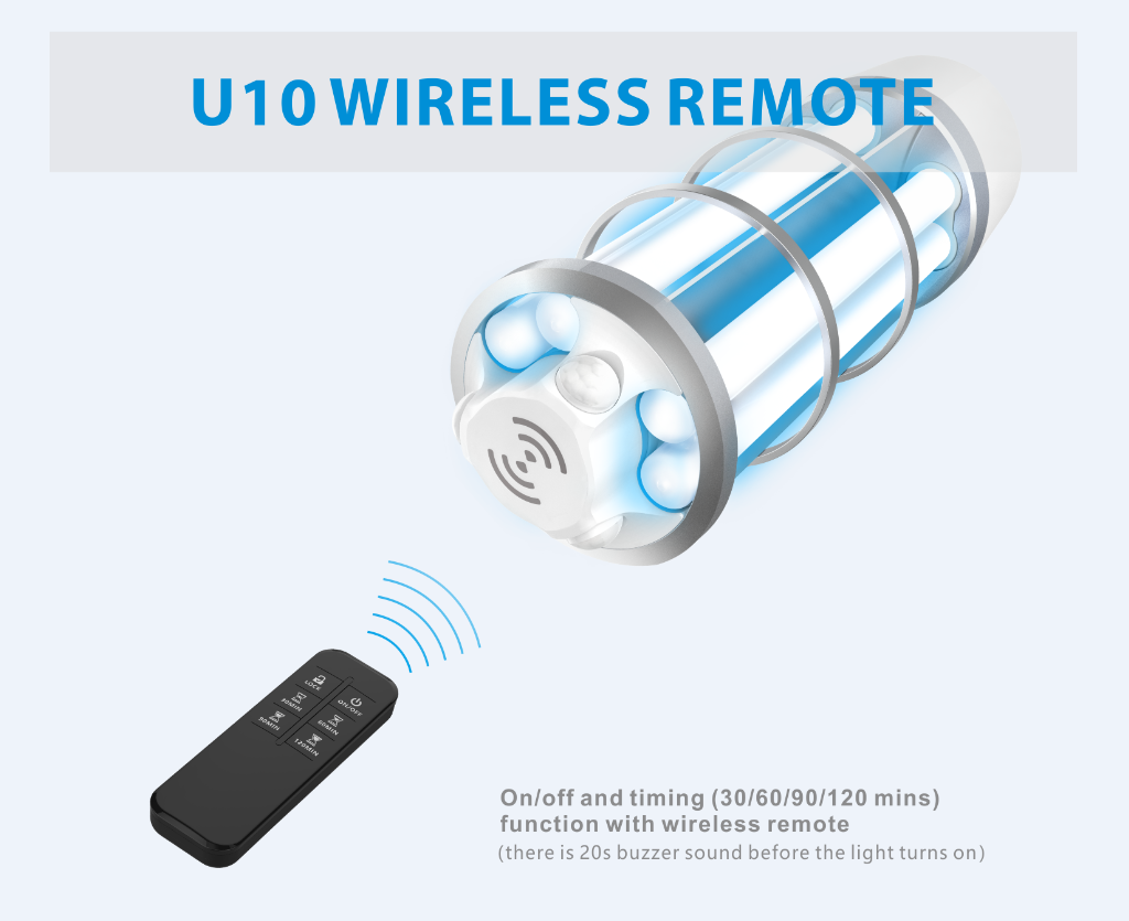 e26 e27 uvc corn light sterilizer CE FCC UL FDA microwave sensor remote control