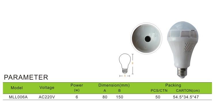 LED emergency monitoring bulb